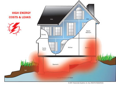 costly energy leaks